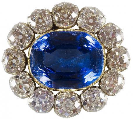 Victorian Jewelry • Victorian Jewelry Box • History