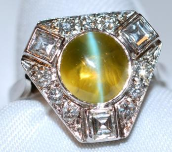 Alexandrite Stone • Chrysoberyl • Birthstone • Properties