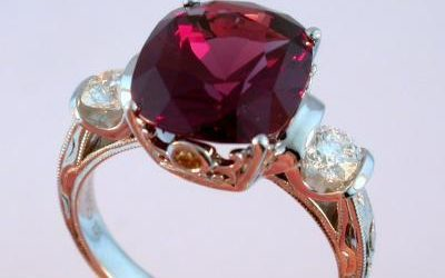 All About Garnets